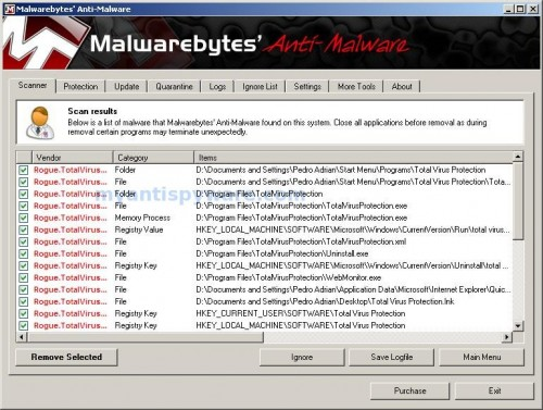 totalvirusprotection-mbam