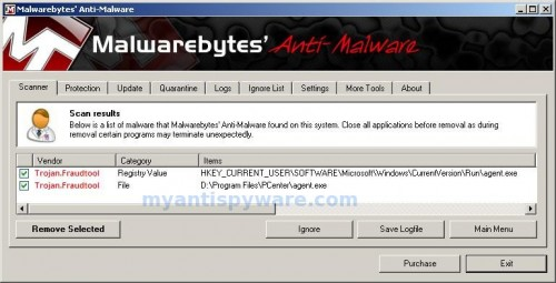 Spyware Guard 2009 mbam