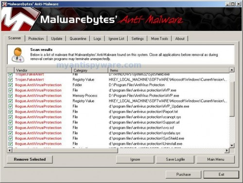 antivirus_protection_mbam
