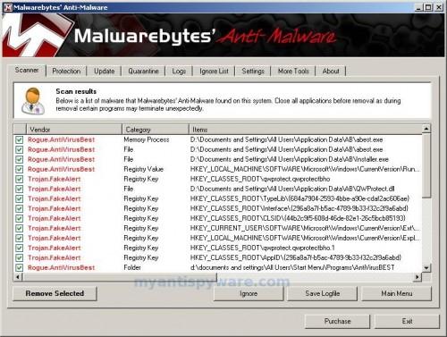 antivirusbest_mbam