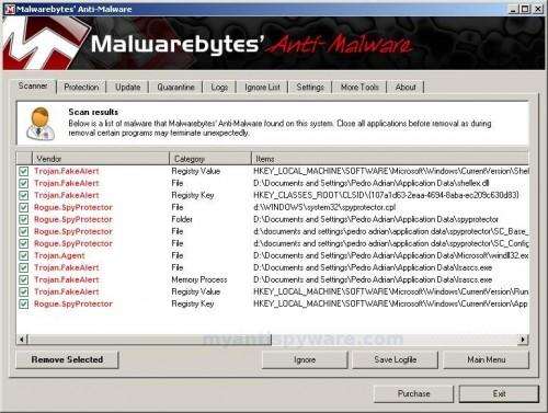 Security_Mechanic_mbam