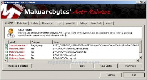 WindowsPolicePRO_mbam