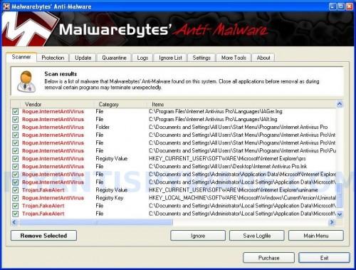 InternetAntivirusPro_remover