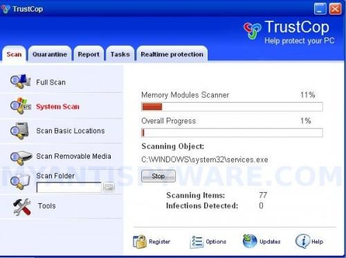TrustCop