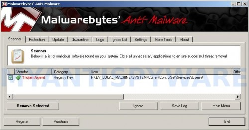 How to remove Antivirus 2010 Security Centre (Uninstall