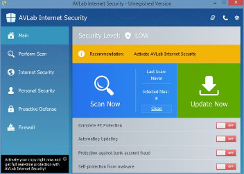avlab internet security