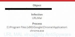 URL:MAL virus