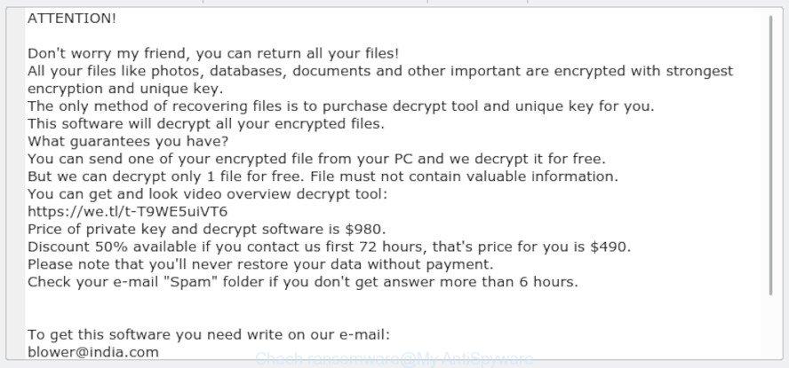 Chech ransomware