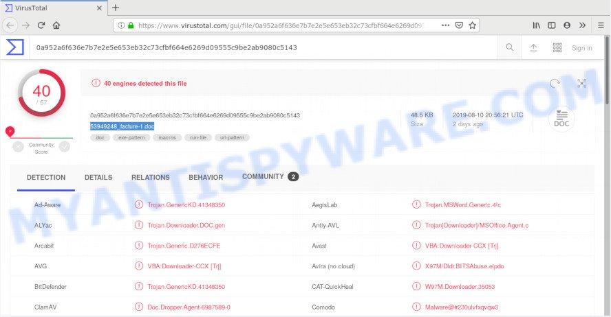 Varenyky virus - VirusTotal scan results