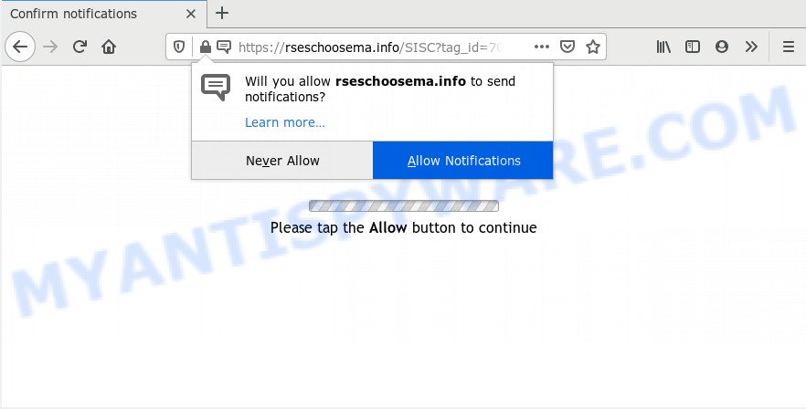 Rseschoosema.info
