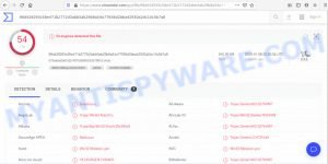 QuilMiner trojan - VirusTotal scan results