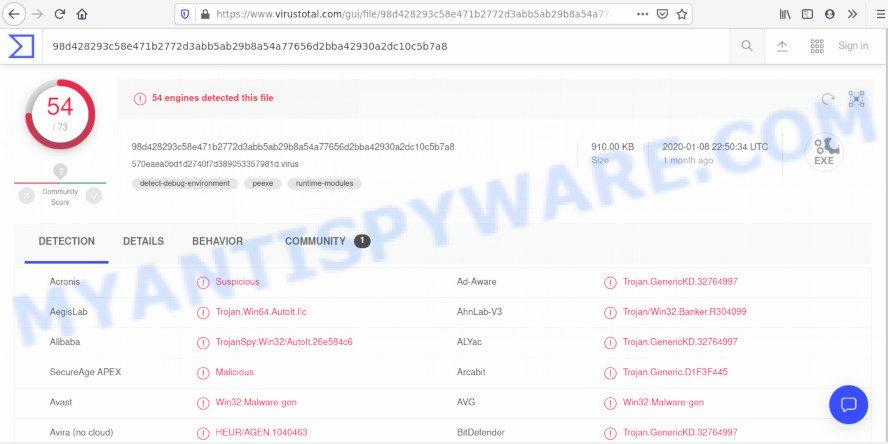 QuilMiner trojan - VirusTotal scan results