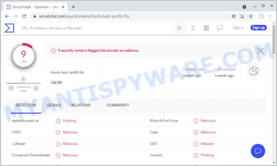 check-best-profit.life malware